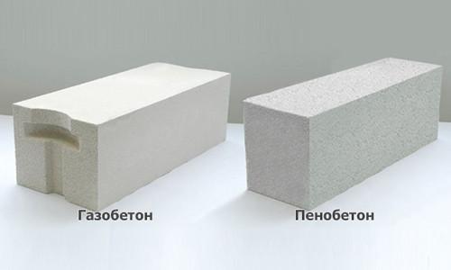 автоклавный бетон это